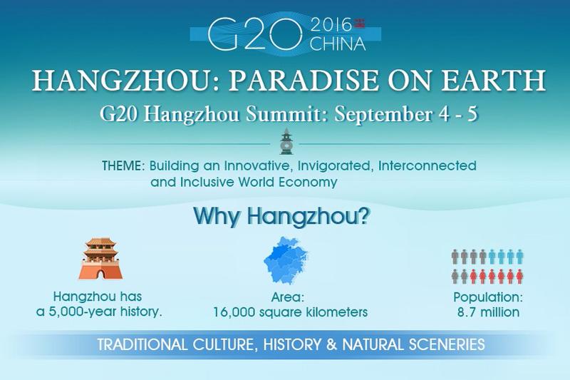 G20: Why Hangzhou?
