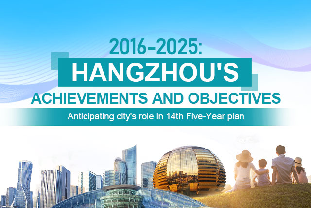 2016 to 2025: Hangzhou's achievements and objectives